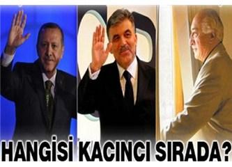 Dünyanın en etkili Müslümanlar listesi'nde 18 Türk var