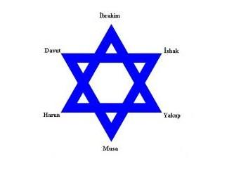 Bir islam simgesi: Davut yıldızı