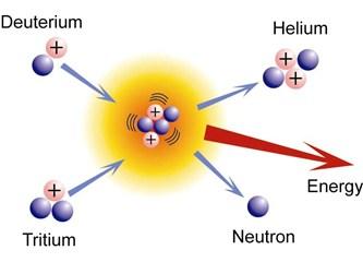 Güneş ışık ve ısıyı nasıl üretir? Güneş'in sonu nasıl olacak?