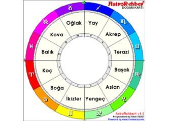 Astrolojide burç yanılgısı