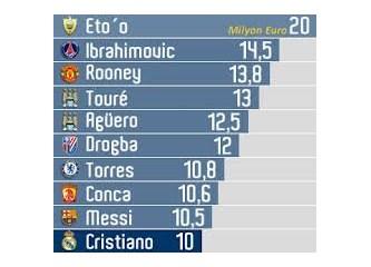 Dünyanın en fazla kazanan futbolcuları...