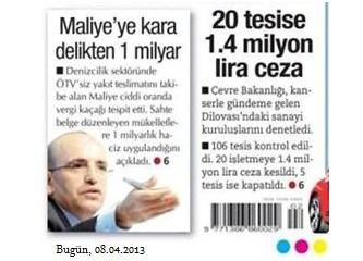 Dilovası'nda 20 Tesise 1,4 milyon TL para cezası kesilmiş...