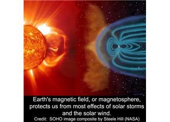 Dünya'mızda Güneşin ışınlarından koruyan manyetik alanı sayesinde hayat var