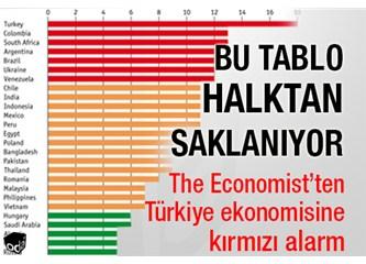 The Economist'en Türkiye ekonomisi için alarm! Türk Ekonomisi niçin en kırılgan ekonomi?