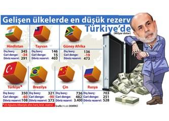 ABD ile Cari Açık arasındaki Türkiye