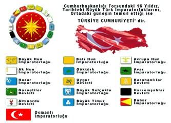 Türk diye bir ırk yoktur!