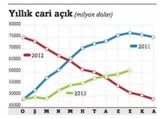 Enflasyon ve devalüasyon, birbirinden farklı kavramlardır!