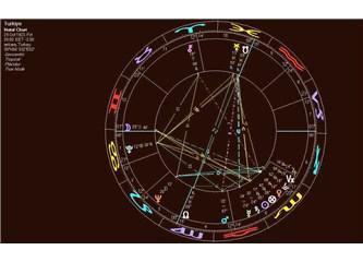 Koç Burcu Yeniayı ve Nisan Ayına Astrolojik Bakış…