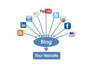 Blog siteler için sosyal medya kullanımı