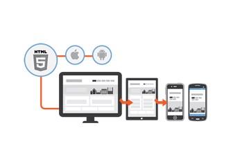 Mobil web tasarım neden önemlidir