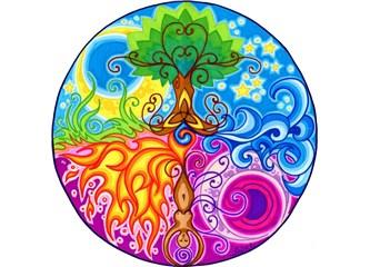 Mandala nedir? Ne işe yarar?