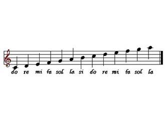 Müzik notaları hangi kelimelerin kısaltılmasıdır?