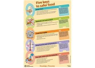 "Dünya Sağlık Örgütü; ""Tarladan tabağa güvenilir gıda"""