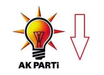 AKP oyları hızla eriyor