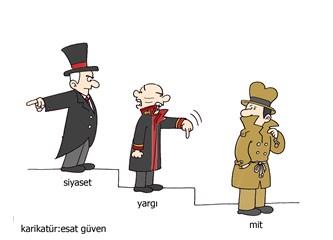 Türkiye'de seçim sonrası tablo