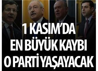 Ülkemizde Parti Siyaseti