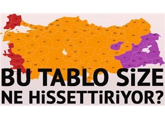 Türkiye her zamanki gibi, yüzde elli yüzde elli…