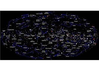 Zodyak Takımyıldızlara göre belirlenmez