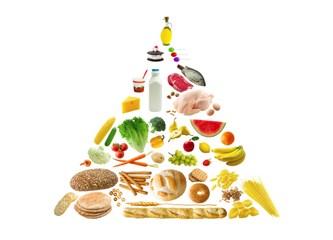 Gerçekten sağlıklı beslendiğinizi mi düşünüyorsunuz?