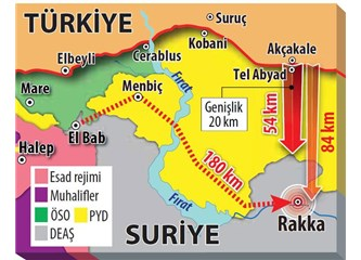 Rakka Operasyonunun nersenindeyiz?... Türkiye bu oprasyona katılacak mı?