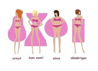 Sizin Vücut Tipiniz Hangisi?