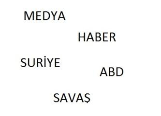 Egemen medya ve ABD'nin Suriye planı