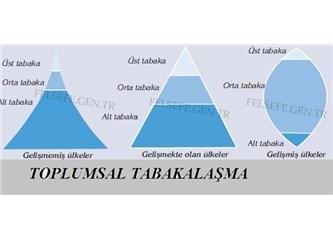 Piramidine Göre