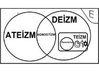 Türkiye'ye Deist Operasyonu