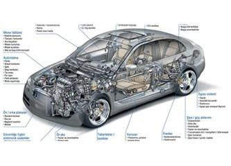 Otomotiv Terimleri Kısaltmaları, Otomobil Bilgileri