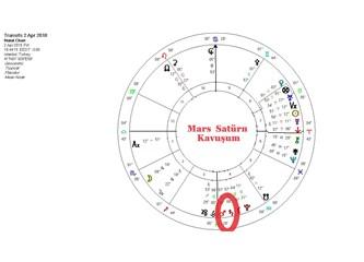 2 - 8 Nisan Haftası Gökyüzü Ne Diyor