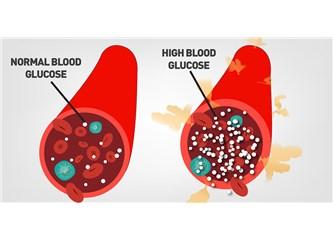 Bayramda Kan Şekerimizi Nasıl Düzenleyebiliriz?