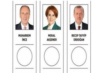 Cumhurbaşkanı Adayları…