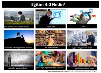 Eğitim 4.0 Nedir?