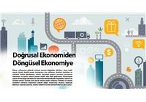 Doğrusal Ekonomiden Döngüsel Ekonomiye
