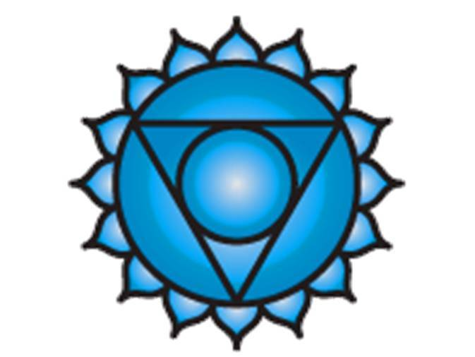 Discover The Meaning Behind The Original Throat Chakra Symbol